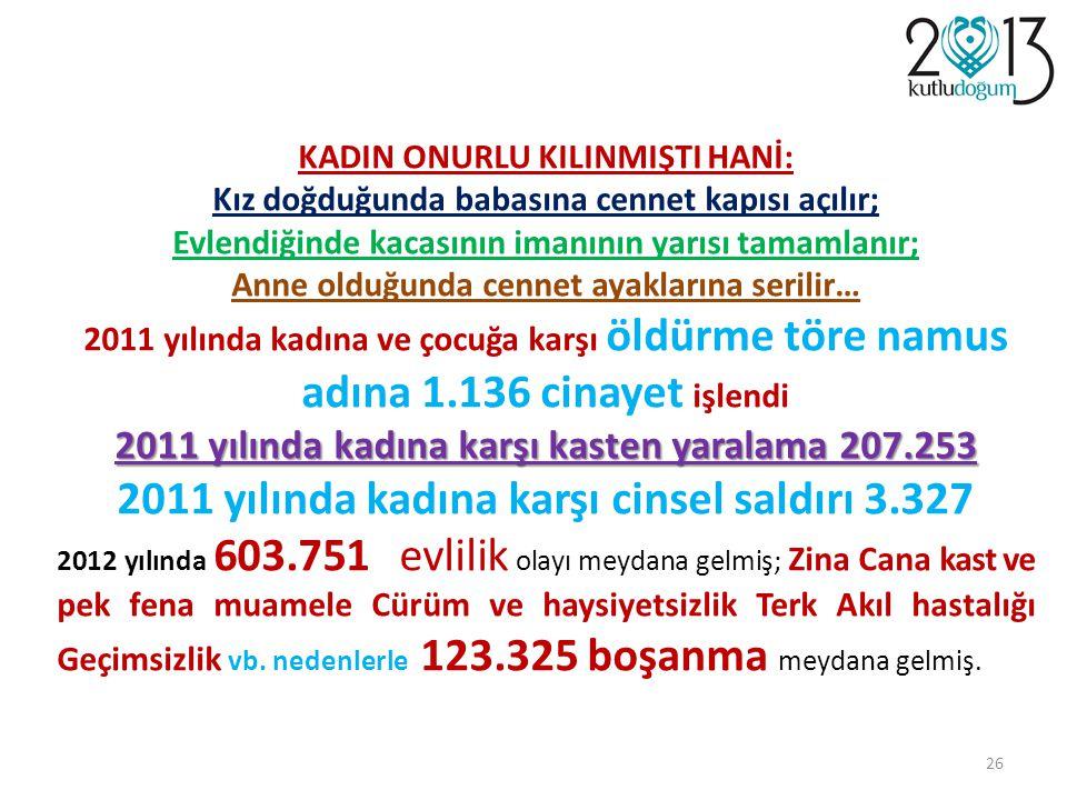 2011 yılında kadına karşı cinsel saldırı 3.327
