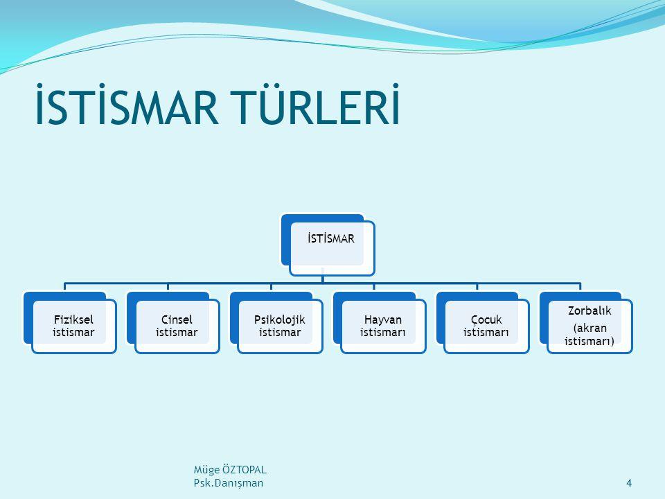 İSTİSMAR TÜRLERİ Müge ÖZTOPAL Psk.Danışman 4 İSTİSMAR