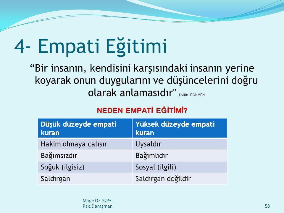 4- Empati Eğitimi