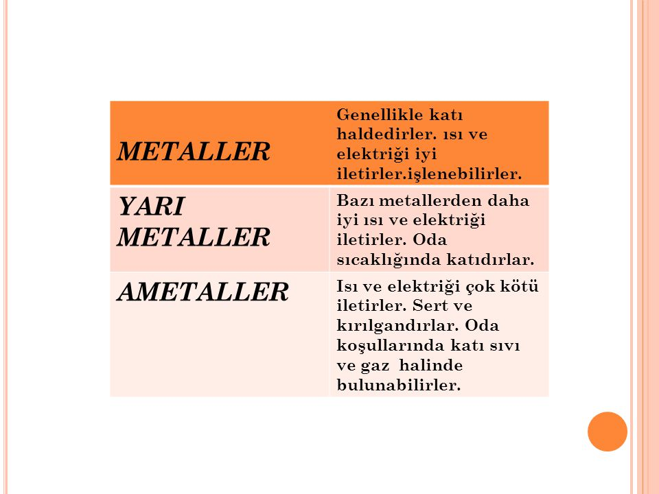 METALLER YARI METALLER AMETALLER