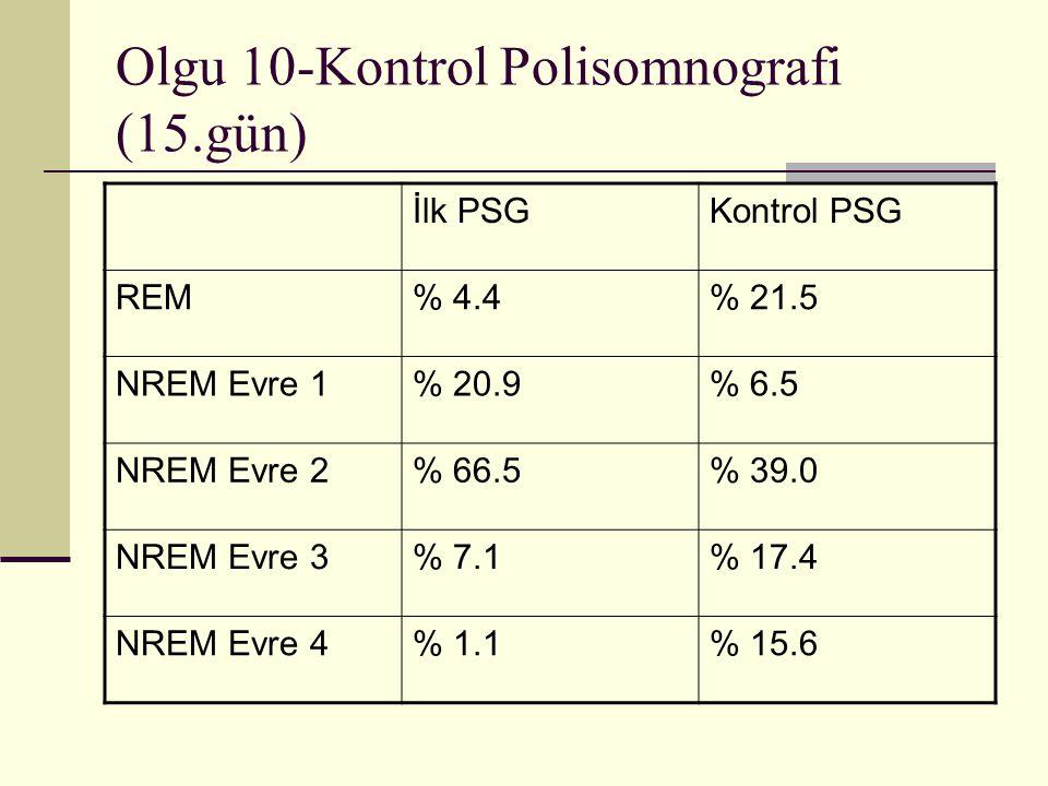 Olgu 10-Kontrol Polisomnografi (15.gün)