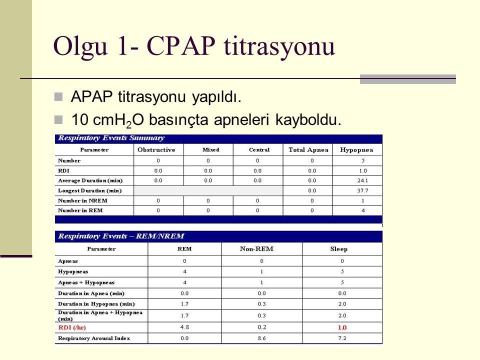 Olgu 1- CPAP titrasyonu APAP titrasyonu yapıldı.