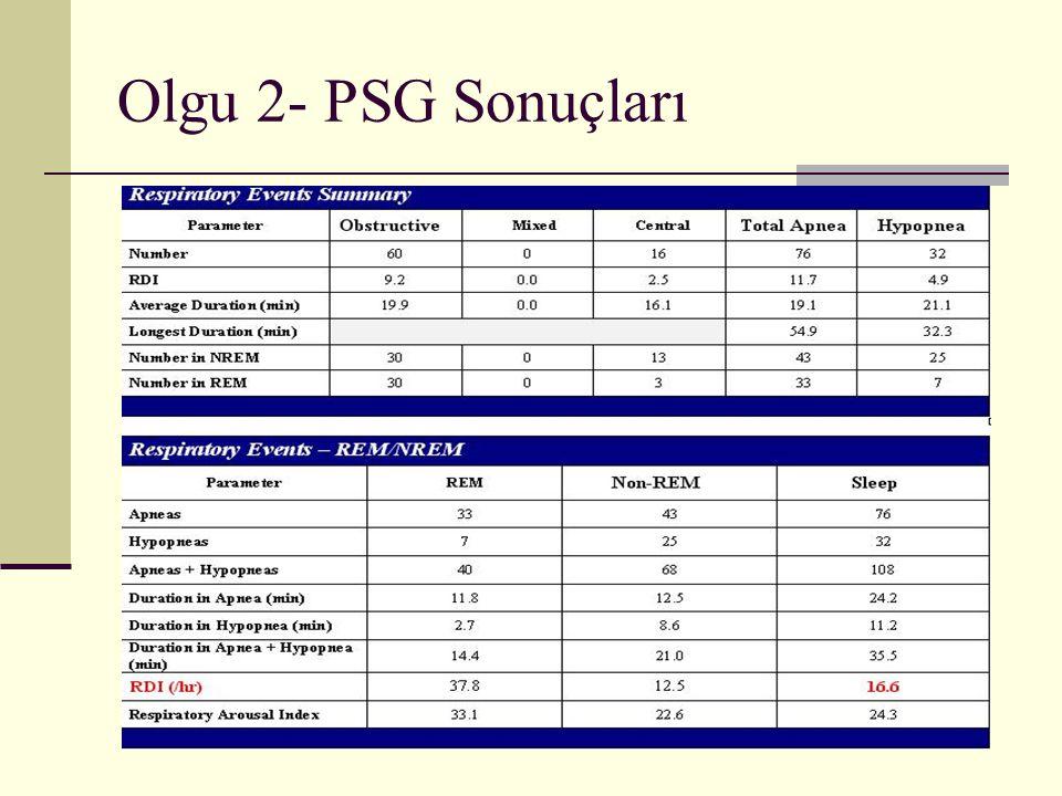 Olgu 2- PSG Sonuçları