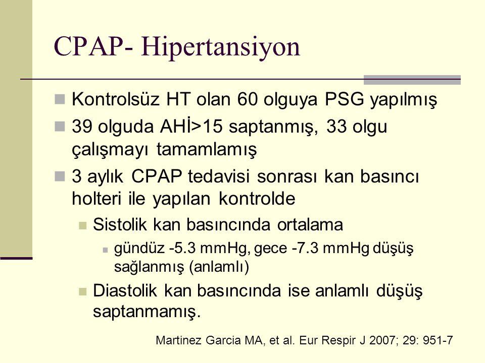 CPAP- Hipertansiyon Kontrolsüz HT olan 60 olguya PSG yapılmış