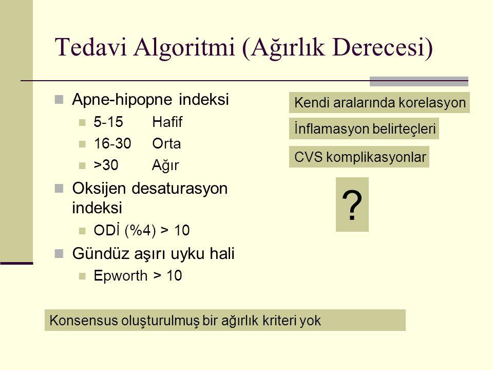 Tedavi Algoritmi (Ağırlık Derecesi)