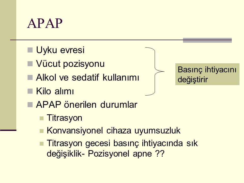 APAP Uyku evresi Vücut pozisyonu Alkol ve sedatif kullanımı Kilo alımı