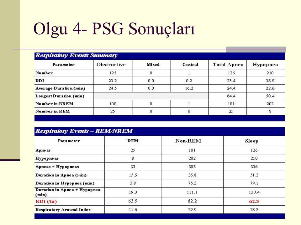 Olgu 4- PSG Sonuçları