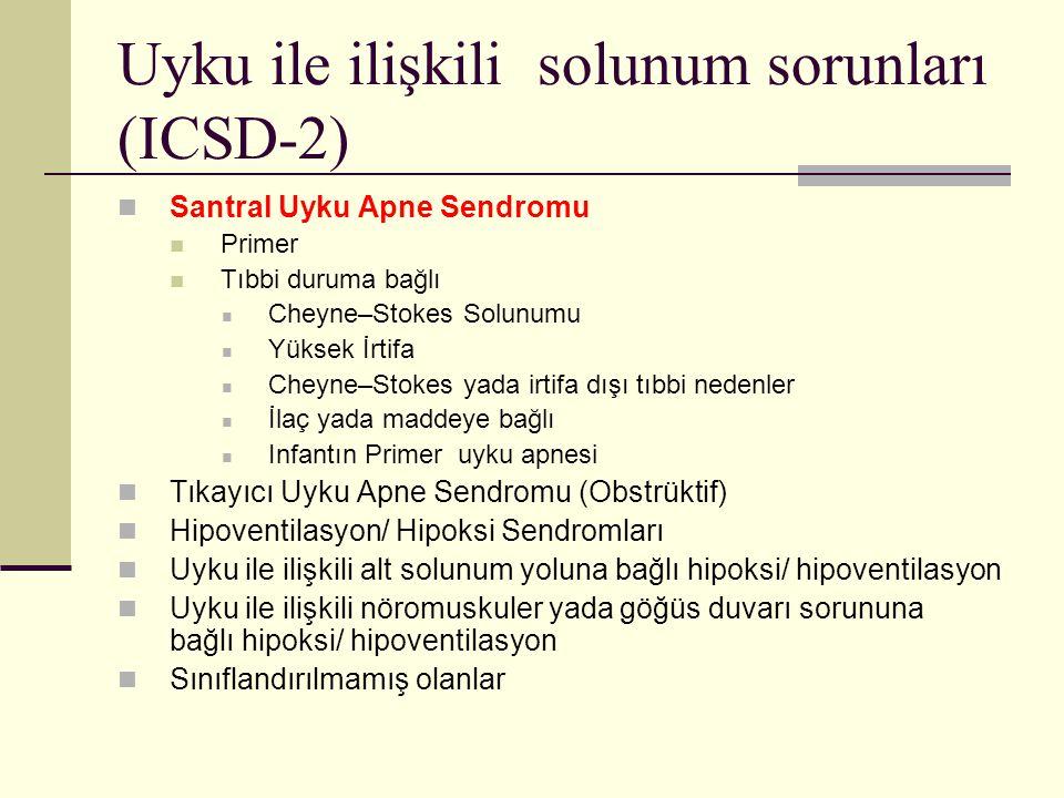 Uyku ile ilişkili solunum sorunları (ICSD-2)