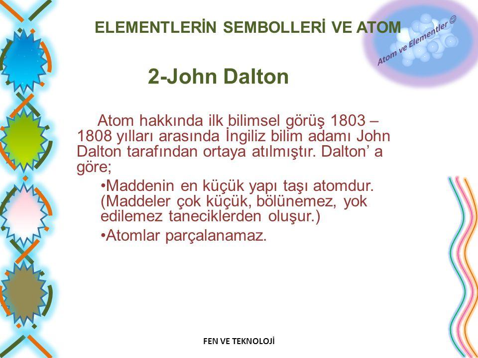 2-John Dalton