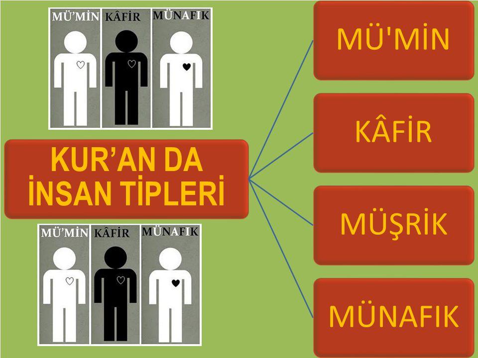 KUR'AN DA İNSAN TİPLERİ