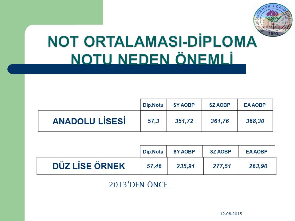 NOT ORTALAMASI-DİPLOMA NOTU NEDEN ÖNEMLİ