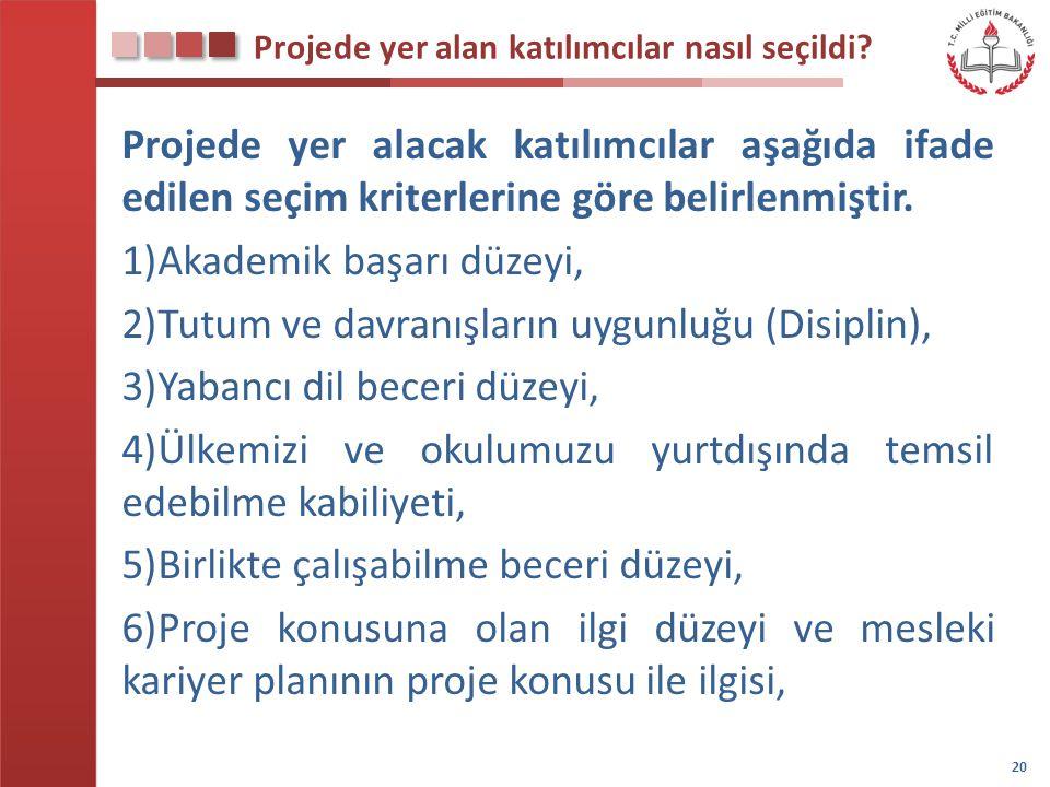 Projede yer alan katılımcılar nasıl seçildi
