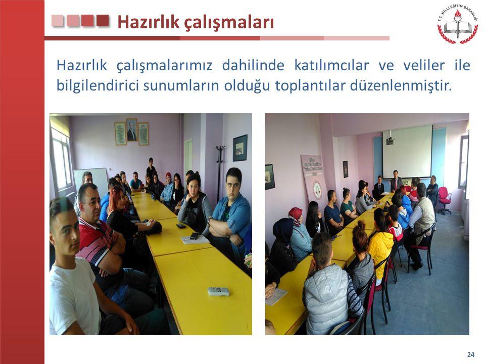 Hazırlık çalışmaları Hazırlık çalışmalarımız dahilinde katılımcılar ve veliler ile bilgilendirici sunumların olduğu toplantılar düzenlenmiştir.