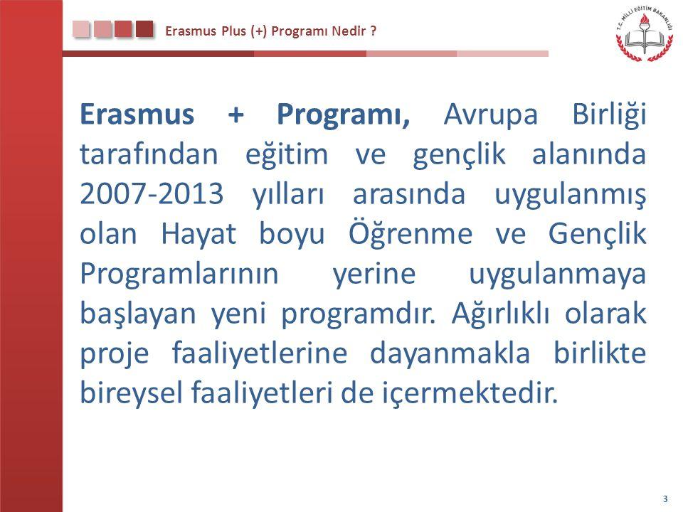 Erasmus Plus (+) Programı Nedir