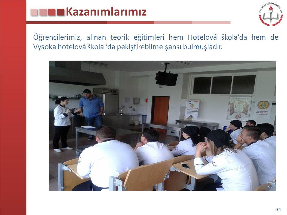 Kazanımlarımız Öğrencilerimiz, alınan teorik eğitimleri hem Hotelová škola'da hem de Vysoka hotelová škola 'da pekiştirebilme şansı bulmuşladır.
