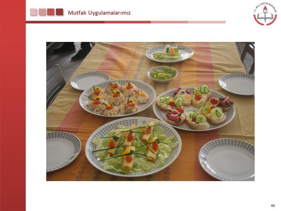 Mutfak Uygulamalarımız