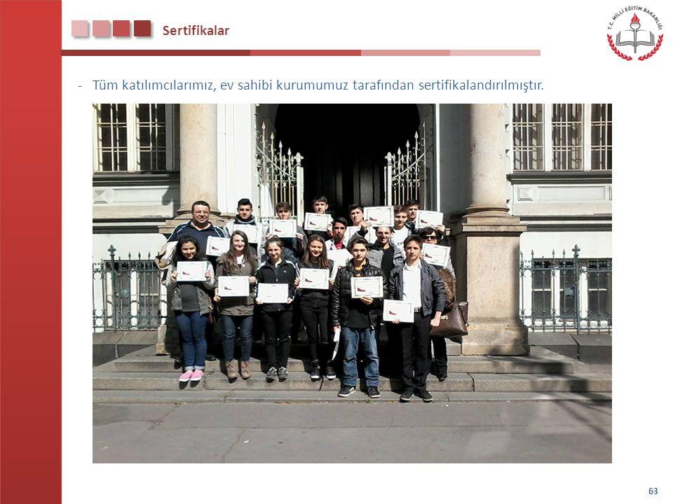Sertifikalar - Tüm katılımcılarımız, ev sahibi kurumumuz tarafından sertifikalandırılmıştır.