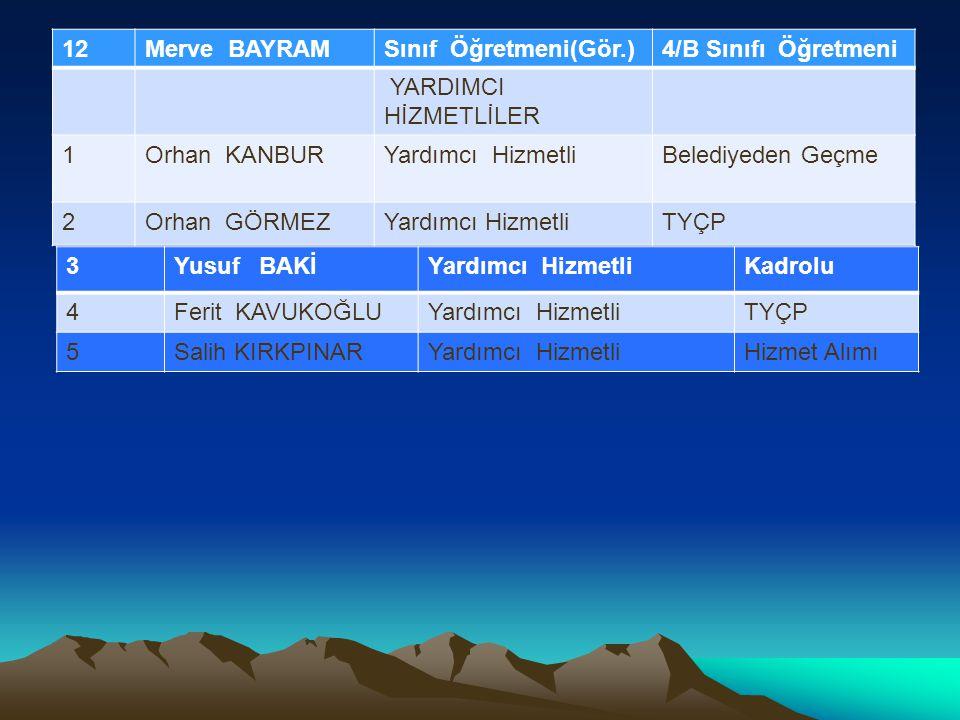12 Merve BAYRAM. Sınıf Öğretmeni(Gör.) 4/B Sınıfı Öğretmeni. YARDIMCI HİZMETLİLER. 1. Orhan KANBUR.