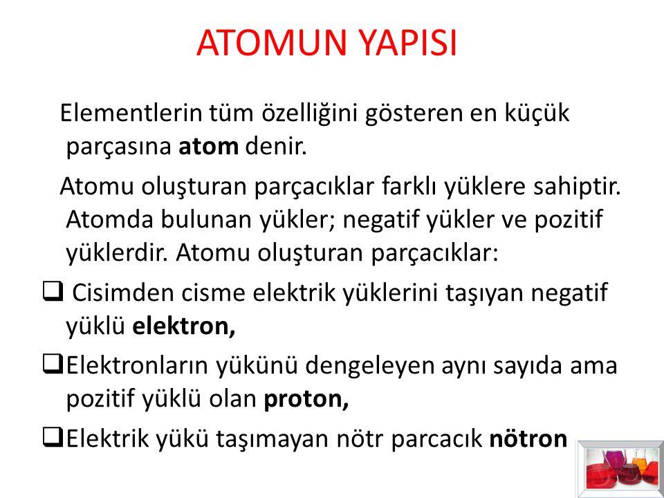 ATOMUN YAPISI Elementlerin tüm özelliğini gösteren en küçük parçasına atom denir.