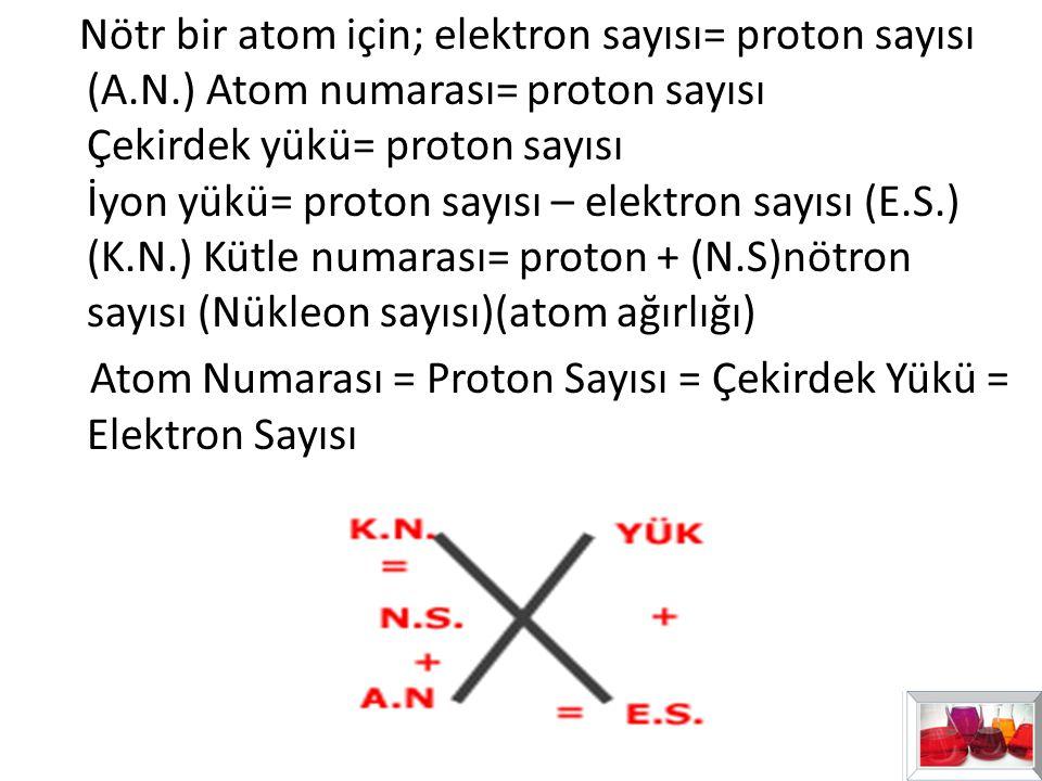 Nötr bir atom için; elektron sayısı= proton sayısı (A. N