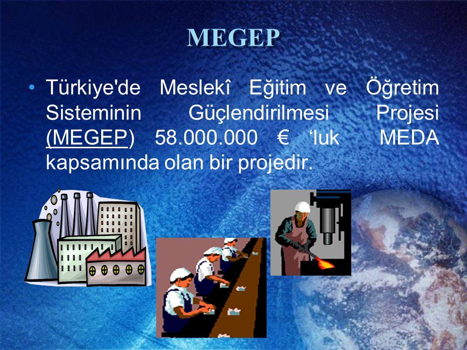 MEGEP Türkiye de Meslekî Eğitim ve Öğretim Sisteminin Güçlendirilmesi Projesi (MEGEP) 58.000.000 € 'luk MEDA kapsamında olan bir projedir.