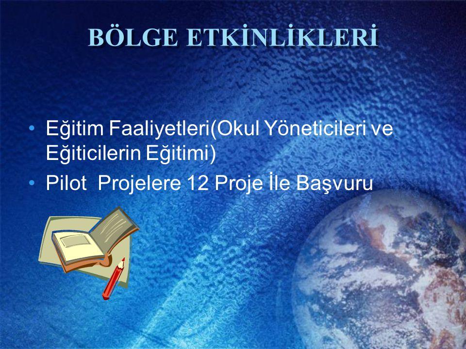 BÖLGE ETKİNLİKLERİ Eğitim Faaliyetleri(Okul Yöneticileri ve Eğiticilerin Eğitimi) Pilot Projelere 12 Proje İle Başvuru.