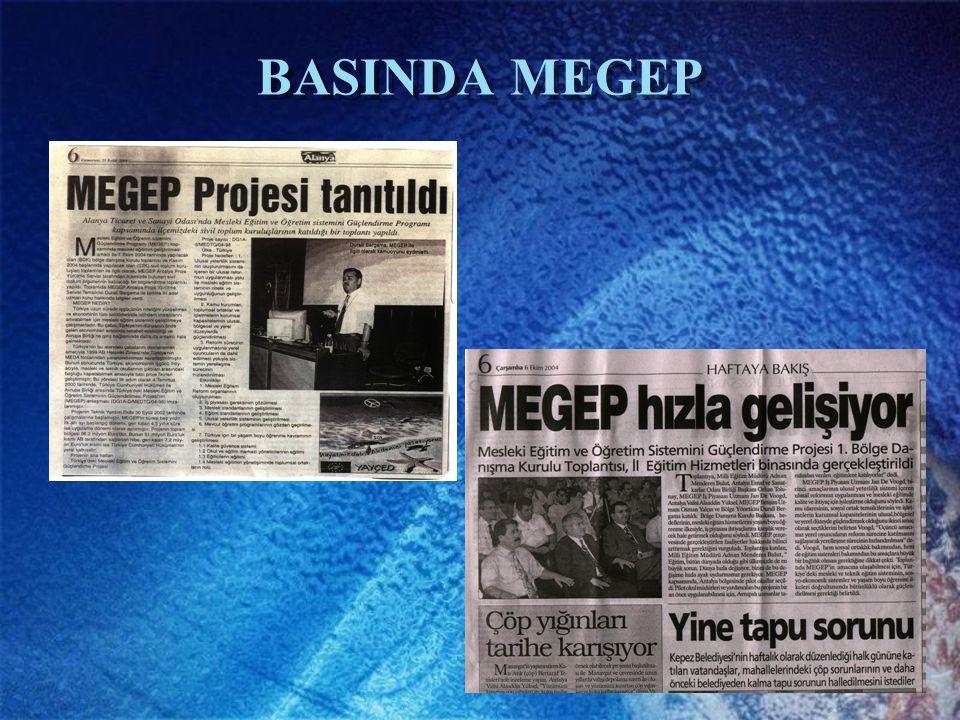 BASINDA MEGEP