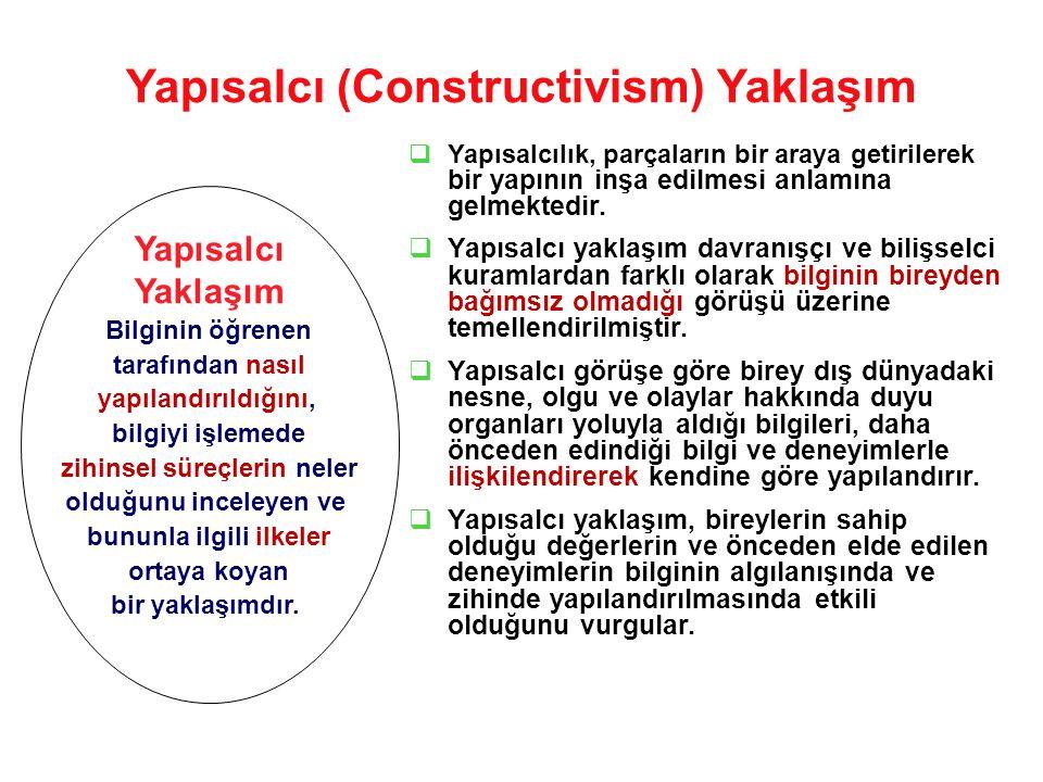 Yapısalcı (Constructivism) Yaklaşım