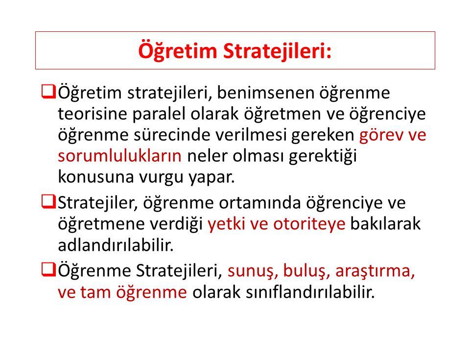 Öğretim Stratejileri: