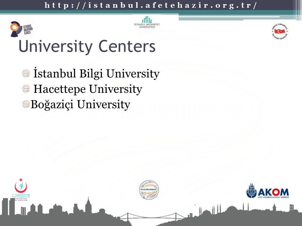 University Centers İstanbul Bilgi University Hacettepe University
