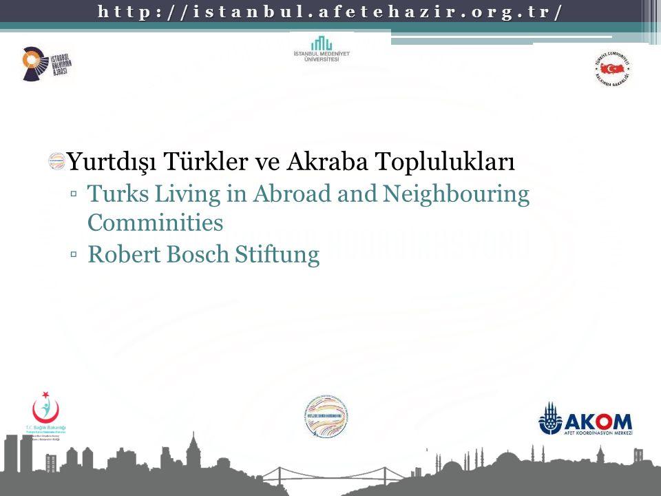Yurtdışı Türkler ve Akraba Toplulukları