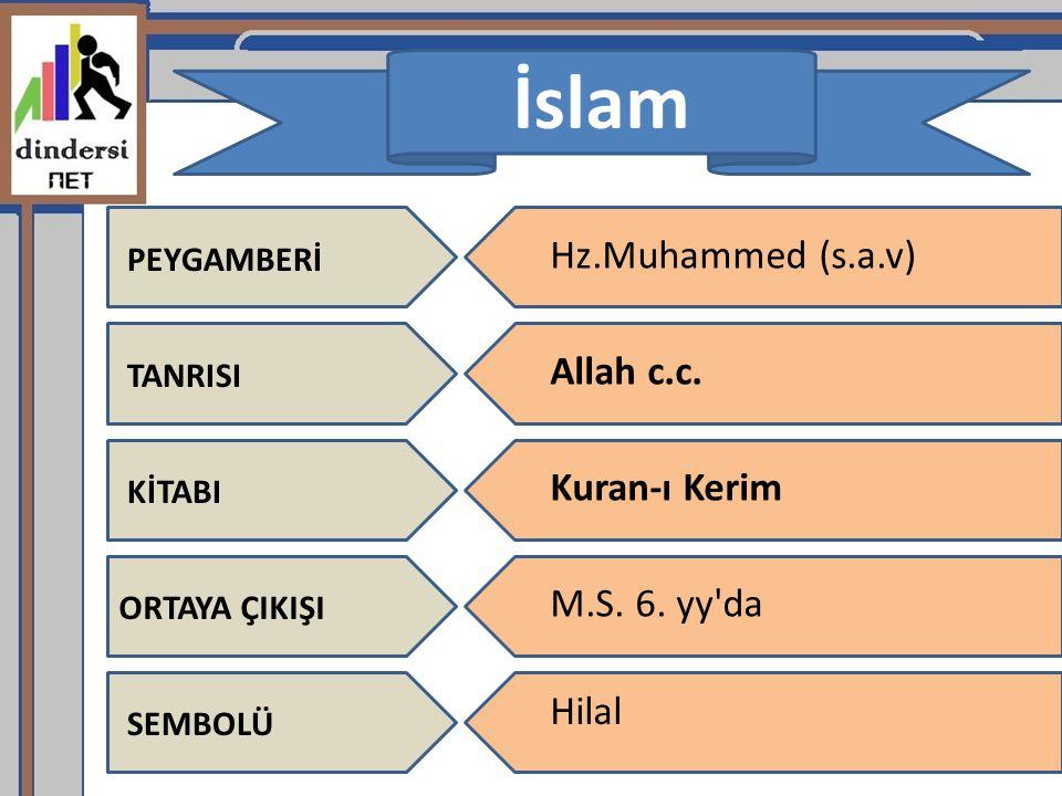 İslam Hz.Muhammed (s.a.v) Allah c.c. Kuran-ı Kerim M.S. 6. yy da Hilal