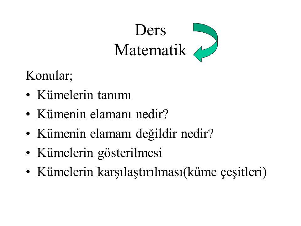 Ders Matematik Konular; Kümelerin tanımı Kümenin elamanı nedir