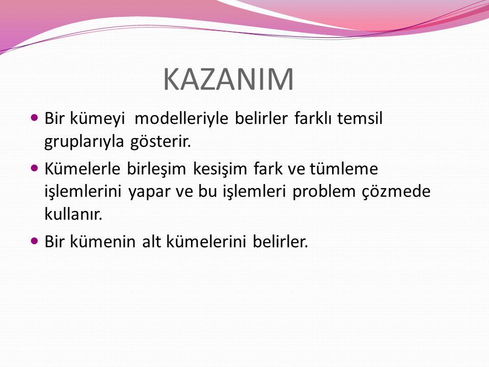 KAZANIM Bir kümeyi modelleriyle belirler farklı temsil gruplarıyla gösterir.