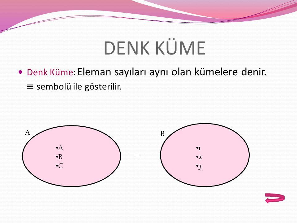 DENK KÜME Denk Küme: Eleman sayıları aynı olan kümelere denir. sembolü ile gösterilir. A. B. A.