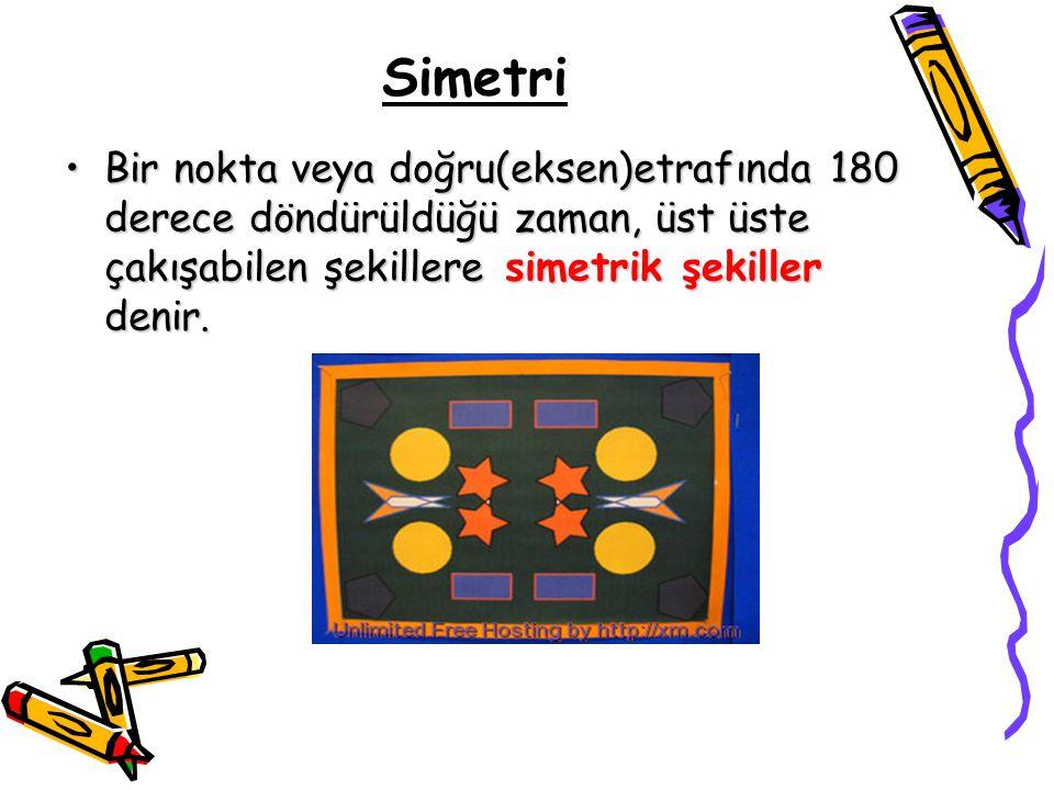 Simetri Bir nokta veya doğru(eksen)etrafında 180 derece döndürüldüğü zaman, üst üste çakışabilen şekillere simetrik şekiller denir.