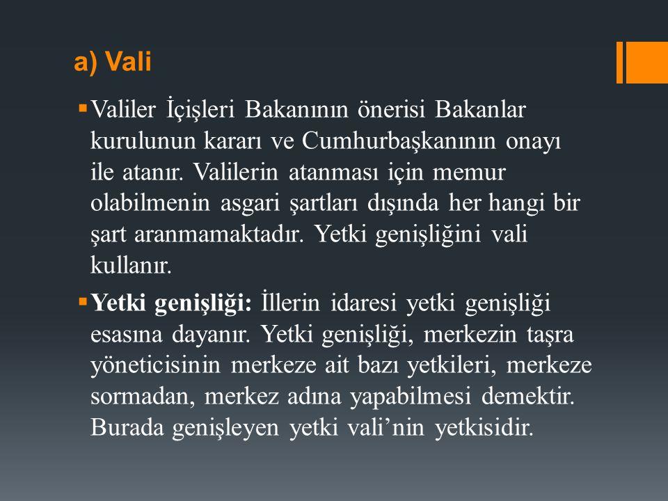 a) Vali