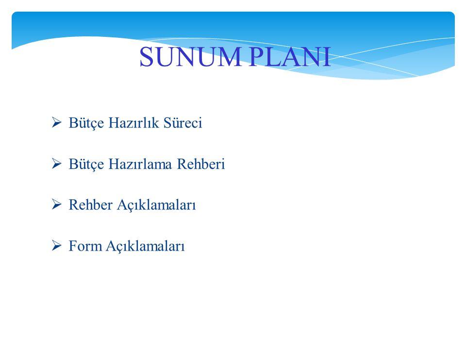 SUNUM PLANI Bütçe Hazırlık Süreci Bütçe Hazırlama Rehberi