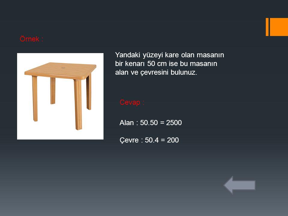 Örnek : Yandaki yüzeyi kare olan masanın bir kenarı 50 cm ise bu masanın alan ve çevresini bulunuz.