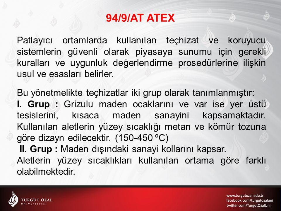 94/9/AT ATEX