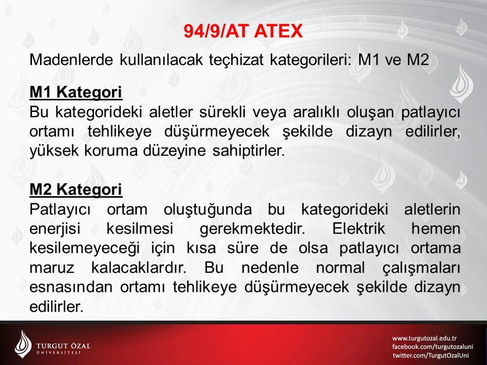 94/9/AT ATEX Madenlerde kullanılacak teçhizat kategorileri: M1 ve M2