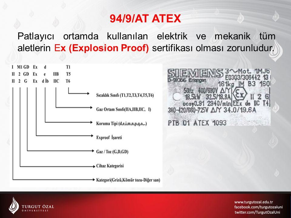 94/9/AT ATEX Patlayıcı ortamda kullanılan elektrik ve mekanik tüm aletlerin Ex (Explosion Proof) sertifikası olması zorunludur.