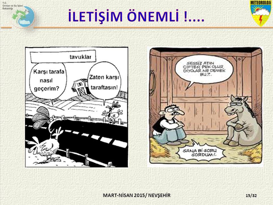 İLETİŞİM ÖNEMLİ !.... MART-NİSAN 2015/ NEVŞEHİR