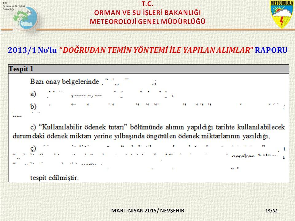 2013/1 No'lu DOĞRUDAN TEMİN YÖNTEMİ İLE YAPILAN ALIMLAR RAPORU