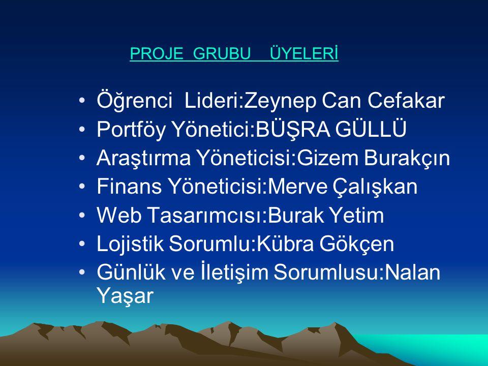 Öğrenci Lideri:Zeynep Can Cefakar Portföy Yönetici:BÜŞRA GÜLLÜ