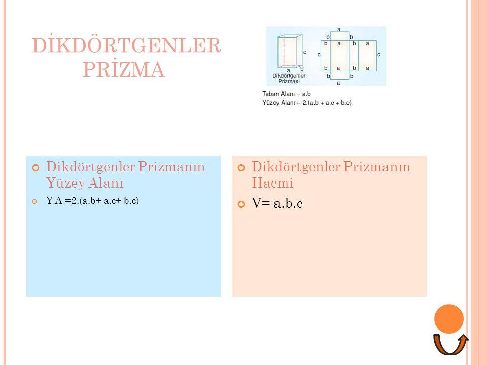 DİKDÖRTGENLER PRİZMA Dikdörtgenler Prizmanın Yüzey Alanı