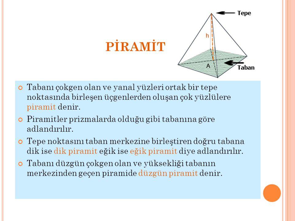 PİRAMİT Tabanı çokgen olan ve yanal yüzleri ortak bir tepe noktasında birleşen üçgenlerden oluşan çok yüzlülere piramit denir.