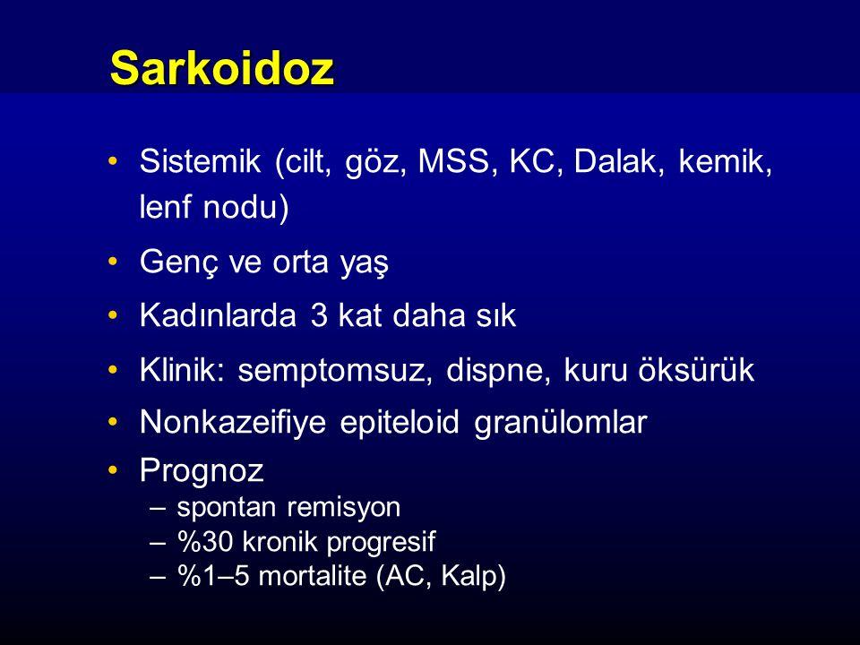 Sarkoidoz Sistemik (cilt, göz, MSS, KC, Dalak, kemik, lenf nodu)