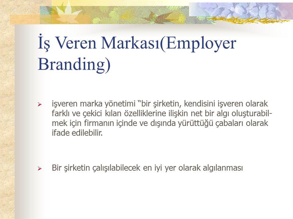 İş Veren Markası(Employer Branding)