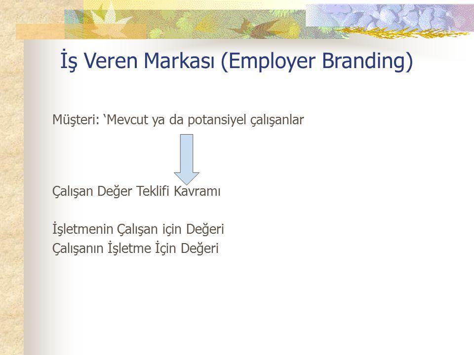 İş Veren Markası (Employer Branding)